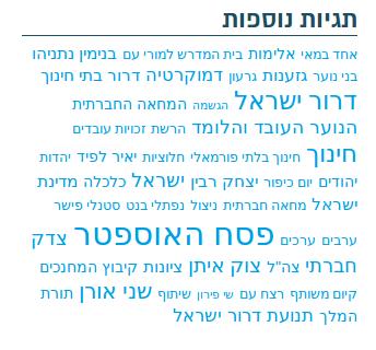 פסח האוספטר מדושן באיזכורים רבים מספור באתר של דרור ישראל